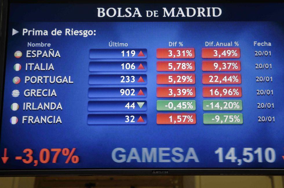 Painel informativo da Bolsa de Madri que mostra o valor do prêmio de risco em alguns países da zona do euro.