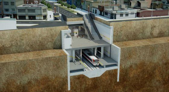 Infografia da linha 2 do futuro Metro de Lima.