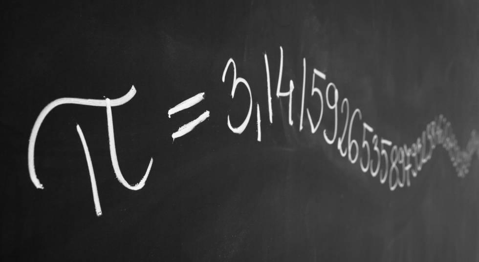 Fórmula do Pi.