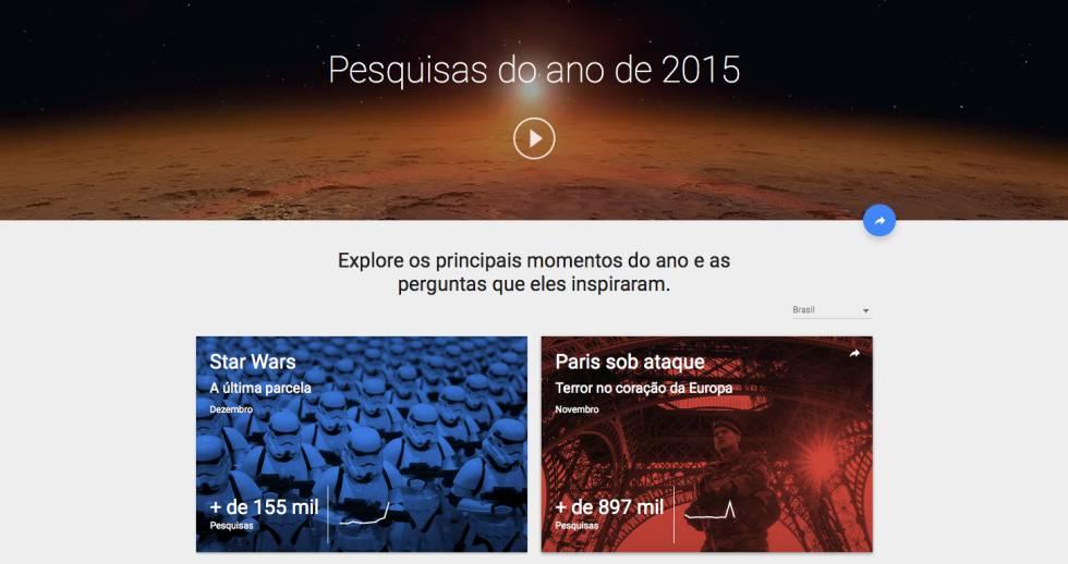 As principais buscas realizadas pelos brasileiros no Google