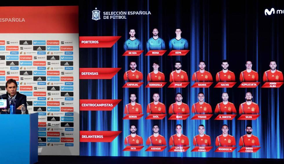 Os 23 convocados pelo treinador Julen Lopetegui, da Espanha.