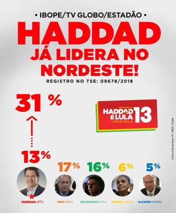 Campanha de Fernando Haddad (PT) celebra resultado de pesquisa Ibope no Facebook.