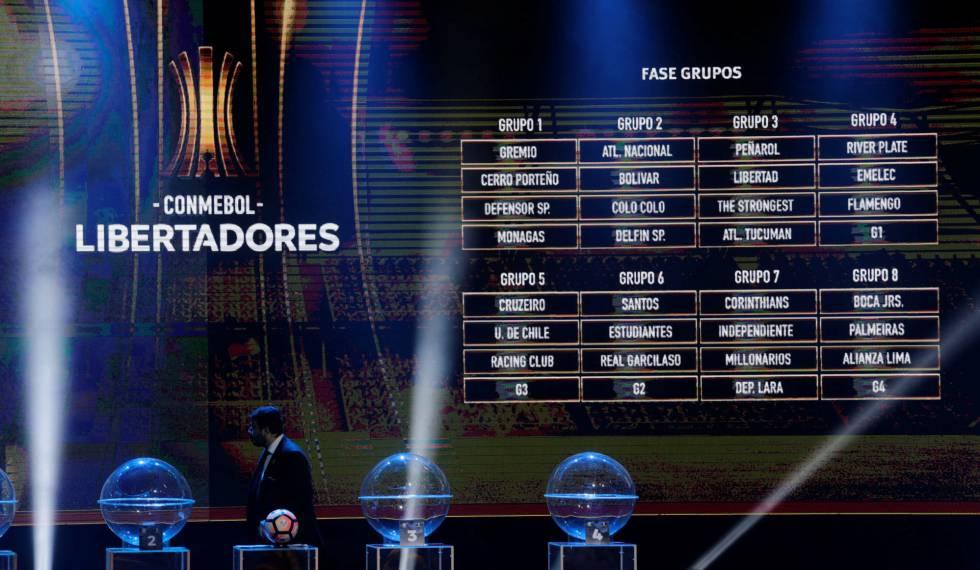 Os grupos da Libertadores 2018.